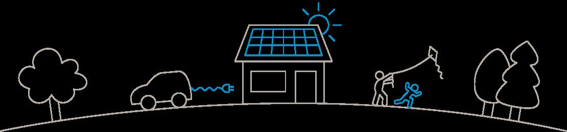 Energiemanagement