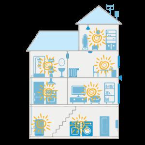 Photovoltaik sinnvoll zuhause nutzen